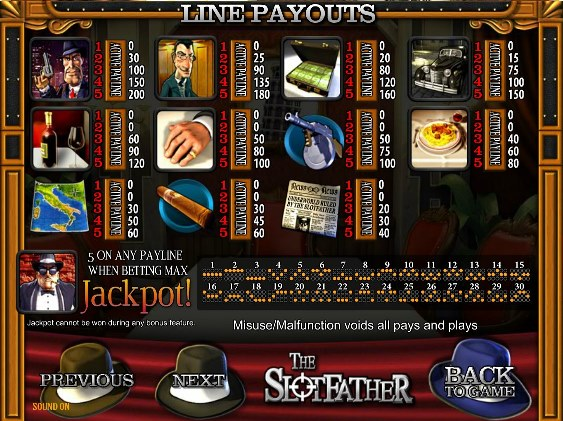 The Slotfather Payout Table