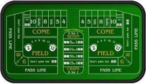 Craps can be confusing, but it's easy to learn